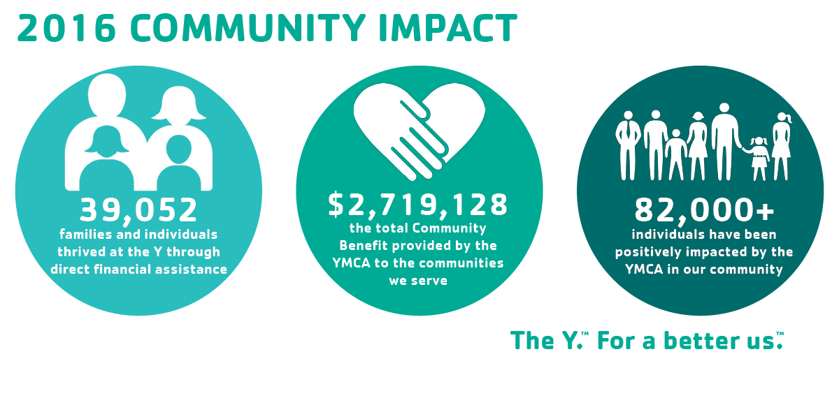 thank you for your support ymca of coastal georgia